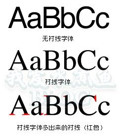 serif 以及 sans serif 字体